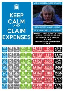 Claim Expenses