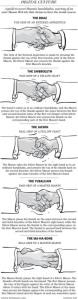 Masonic-handshakes