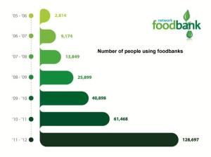 Food-banks1