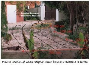 Location of MMcC Grave