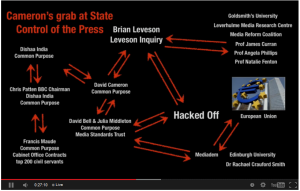 Those pushing for State Control of Press