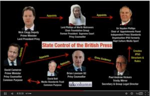 UKC Press Control