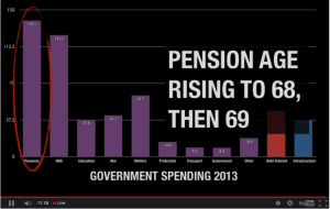 Pension Scheme Black Hole UK