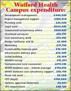 wealth campus costs