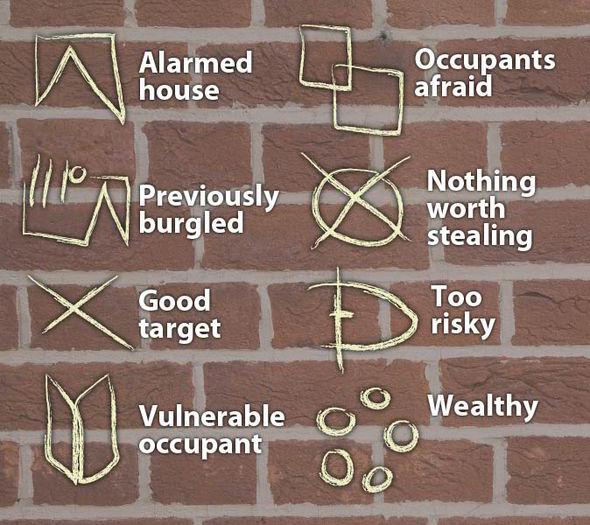 burglar-symbols-276943