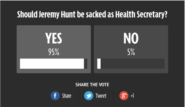 should hunt be sacked mirror