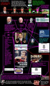 howspyingworks