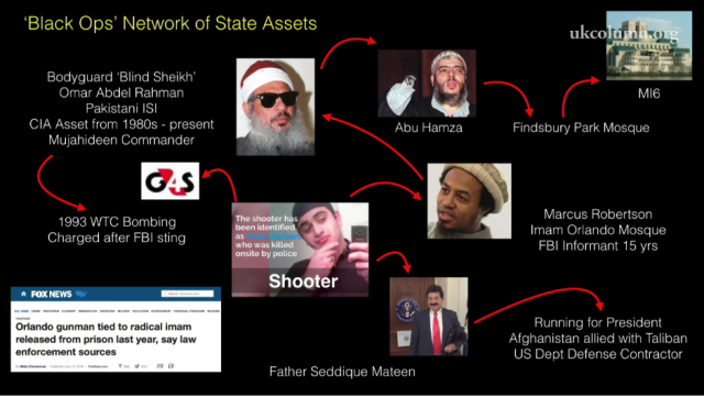 ukc 14 june 2016 Orlando Shooter's shady connections